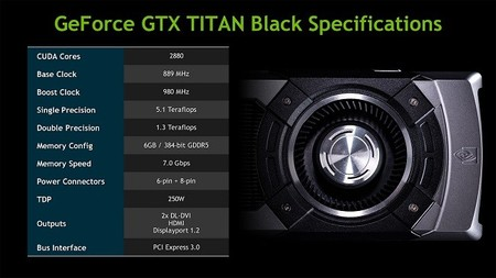 geforce_gtx_titan_black_especificaciones