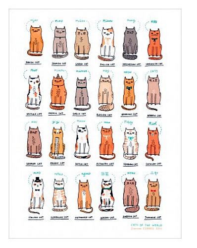 Detalle para la casa de... un amante de los gatos (II)