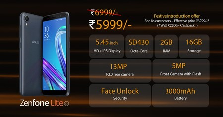 Zenfone Lite L1 Specs