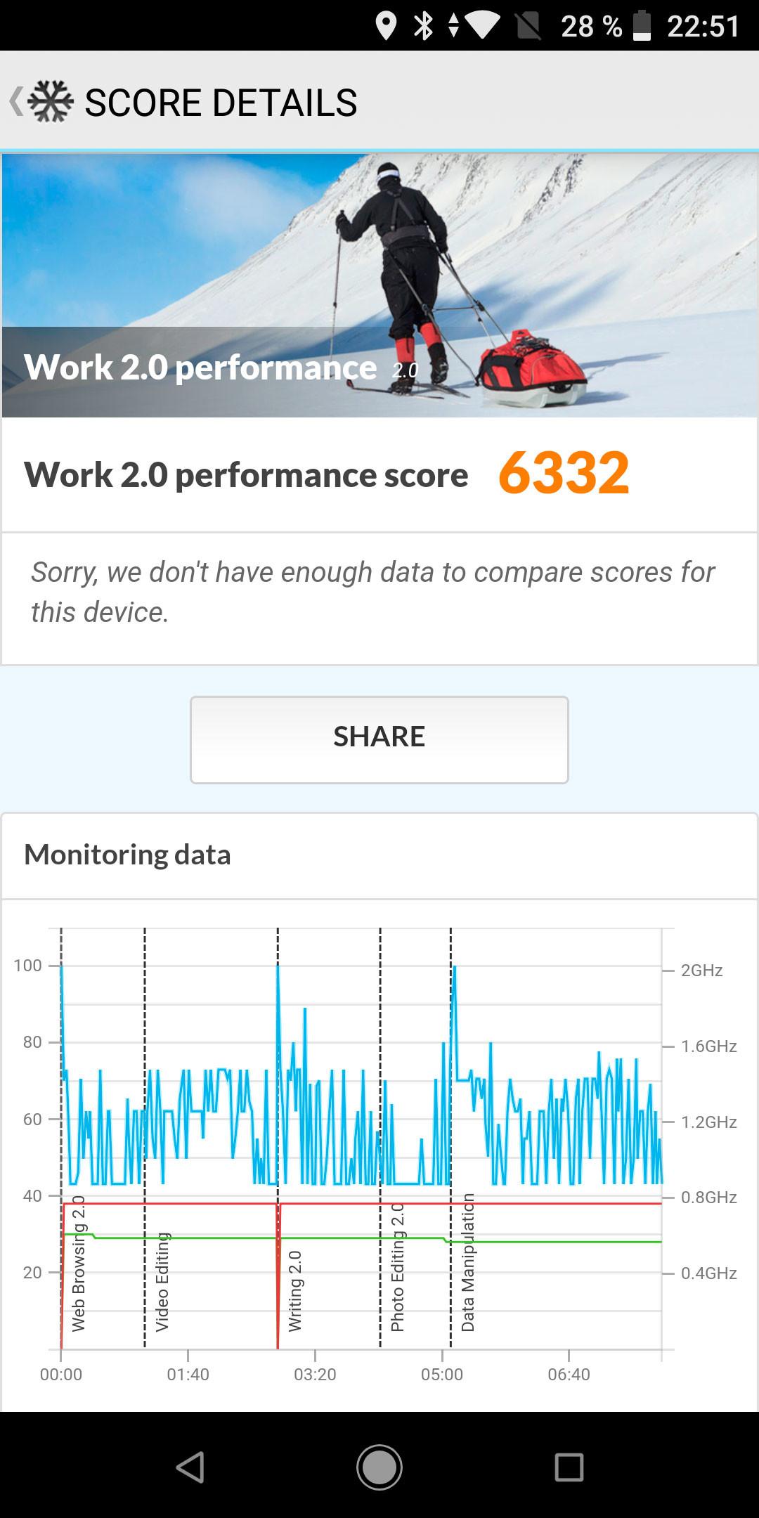 Foto de Xiaomi Mi A2, benchmarks (4/4)