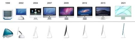 Evolucion Imac 1998 2021