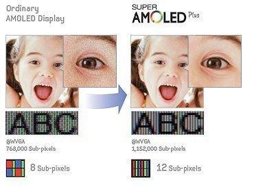 amoled-samoled-plus-comparison.jpg