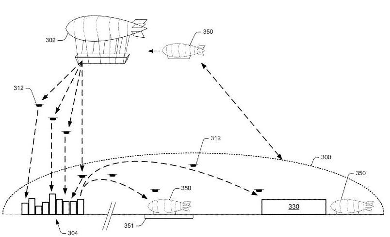 Amazon Patent Flying Warehouse