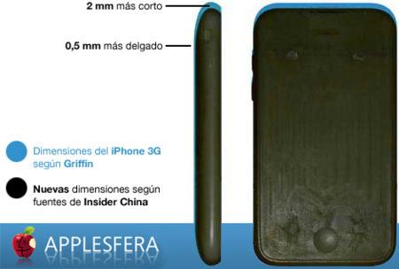El iPhone 3G será más pequeño y delgado de lo que suponíamos... o eso dicen los fabricantes de fundas