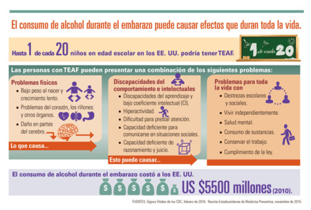 alcohol-embarazo