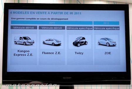 Estrategia coches electricos Renault