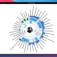 La IA de IBM Watson dice ser capaz de definir tu personalidad analizando lo que escribes en Twitter: así funciona