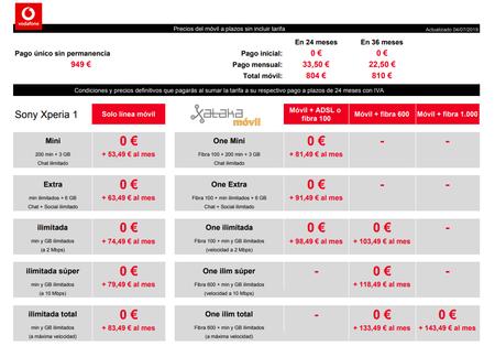 Precios Sony Xperia 1 Con Tarifas Vodafone