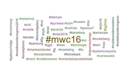 Hashtags más relevantes del MWC