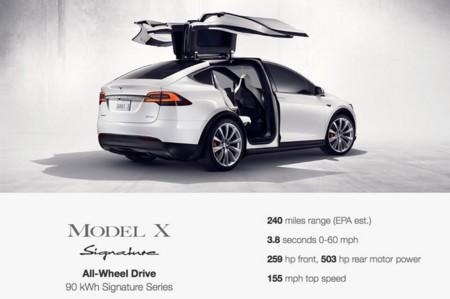 Tesla Model X Especificaciones