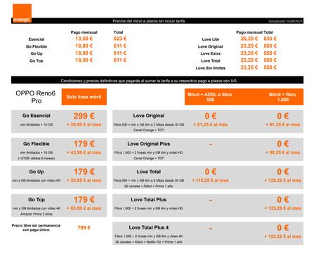Precios Oppor Reno6 Pro Con Pago A Plazos Y Tarifas Orange