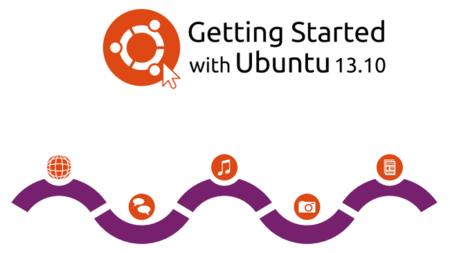 Portada Manual de Ubuntu 13.10