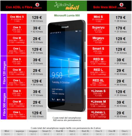 Precios Microsoft Lumia 950 Vodafone