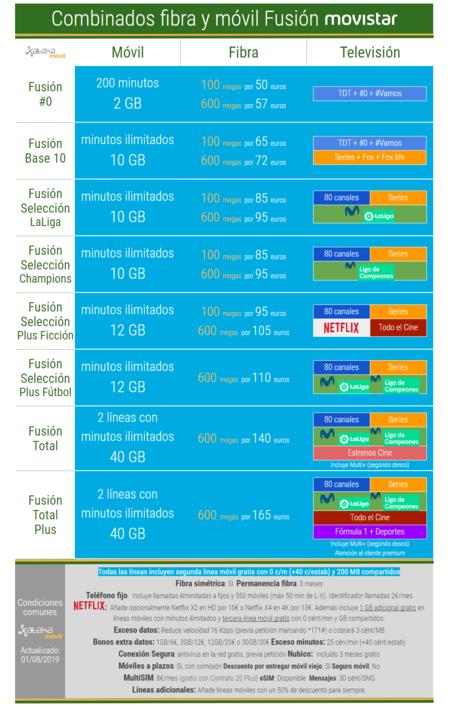 Nuevas Tarifas Movistar Fusion Agosto 2019