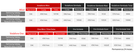 Galaxy Note 20 Vodafone