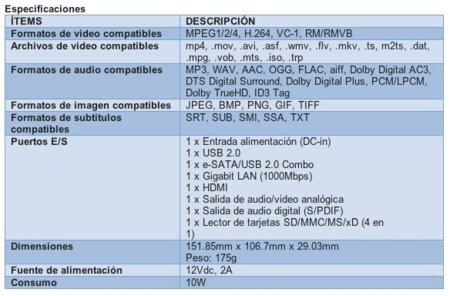 oplay-plus-especificaciones.jpg