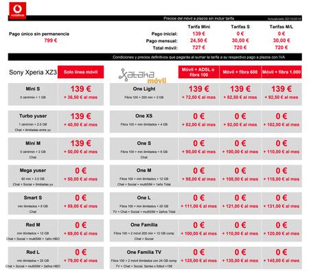 Precios Sony Xperia Xz3 Con Tarifas Vodafone Y Pago A Plazos