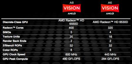amd-fusion-gpu-specs.png