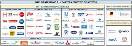 Cartera Baelo 2019