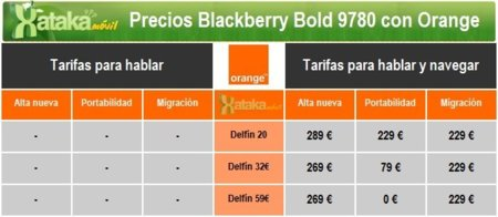 Precios Blackberry Bold 9780 con Orange