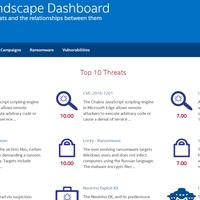 Intel lanza una web que destaca las amenazas de seguridad más relevantes del momento