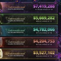 Dota 2 bate todos los récords con el Pase de Batalla y recauda más de 7 millones de dólares en 24 horas