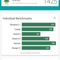 Foto 25 de 37 de la galería benchmarks-nexus-5-android-4-4-4 en Xataka Android