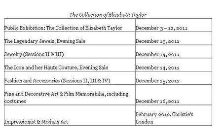 The Collection of calendario