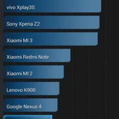Foto 8 de 17 de la galería samsung-galaxy-s5-mini-rendimiento-1 en Xataka Android
