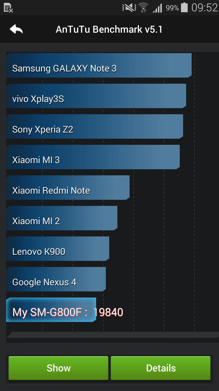 Foto de Samsung Galaxy S5 mini, rendimiento (8/17)