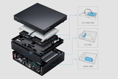 Diseño modular y fácilmente actualizable