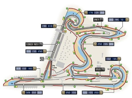 GP de China F1 2011: análisis del circuito de Shanghai