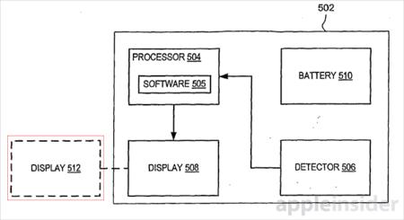 Patentes Apples