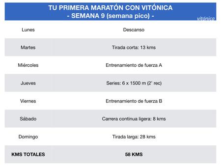 vitonicamaraton-semana9
