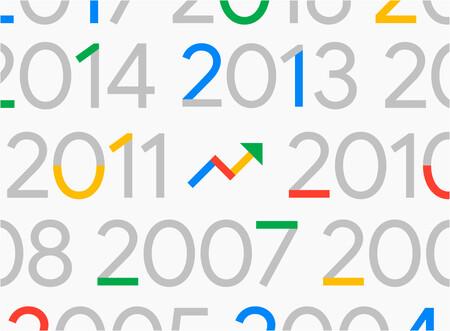 De Yahoo a YouTube y de Zidane a Messi: así ha cambiado lo que más se buscaba en Google en 2006 versus 2021