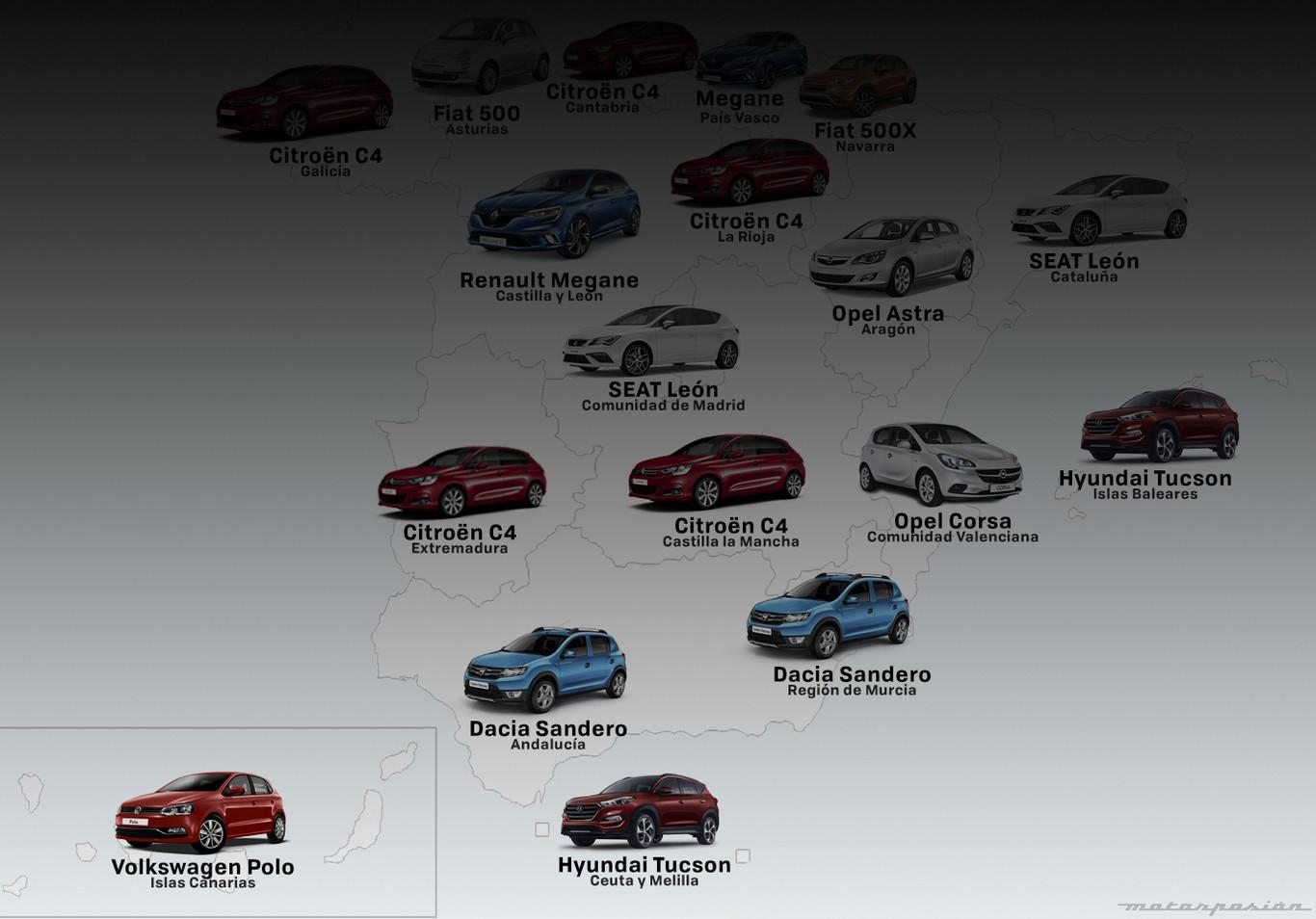9cc0fd8c3be Ventas de coches en España y Europa: ¿cuáles son los favoritos?