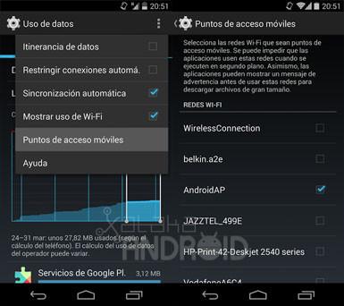 Puntos de acceso en Android