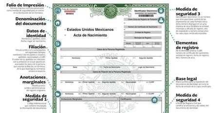 Acta Nacimiento Copia Certificada 960x500