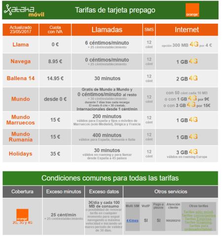 Nuevas Tarifas De Tarjeta Prepago Orange Junio 2017