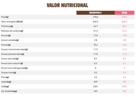 Nutricion Whopper