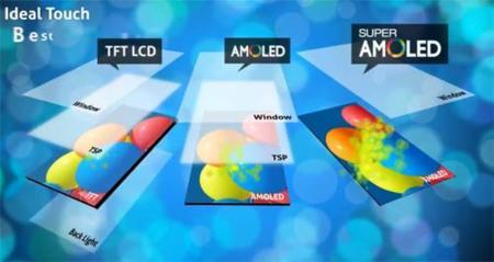 Samsung nos explica cómo son sus pantallas SuperAMOLED con un vídeo