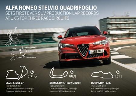 Alfa Romeo Stelvio Qv Records Inglaterra A Produccion