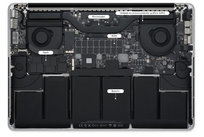 Interior MacBook Pro con pantalla Retina