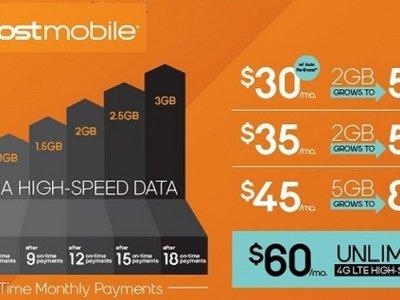 ¿Tu operadora te hace descuentos por ser buen pagador? Boost Mobile sí