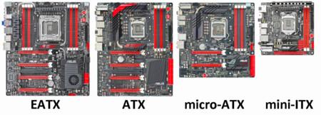 Atx Comparison