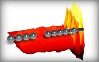 Cómo transmitir ondas sonoras en un único sentido