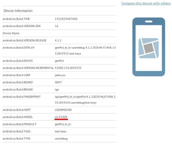 LG F240K GL Benchmark