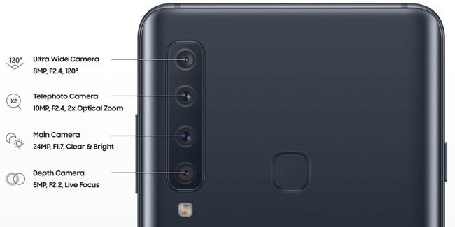 ¿Cuatro cámaras traseras en un smartphone? Así funcionarían las del próximo smartphone de Samsung