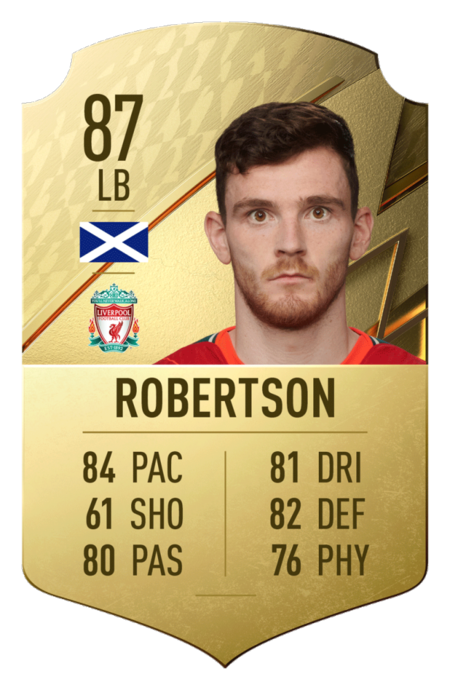 Robertson FIFA 22