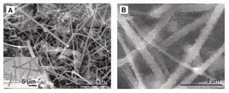 Nanotecnología para mejorar la autonomía de las baterías